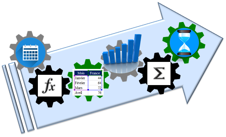 date excel automatisation fichiers graphique